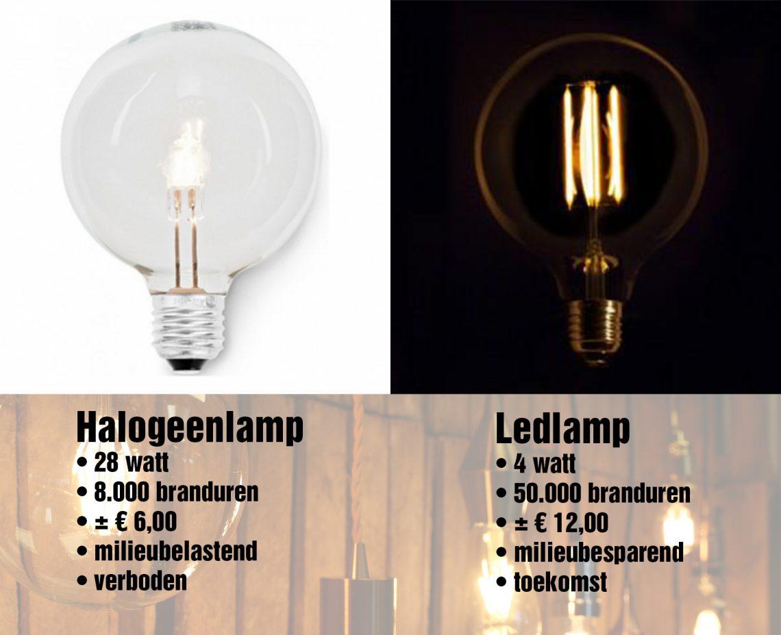 Led Verlichting Halogeen: Vervanging van w halogeen door ...
