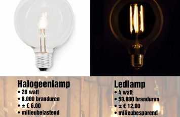 Halogeenlamp of ledlamp SmiLED Lighting